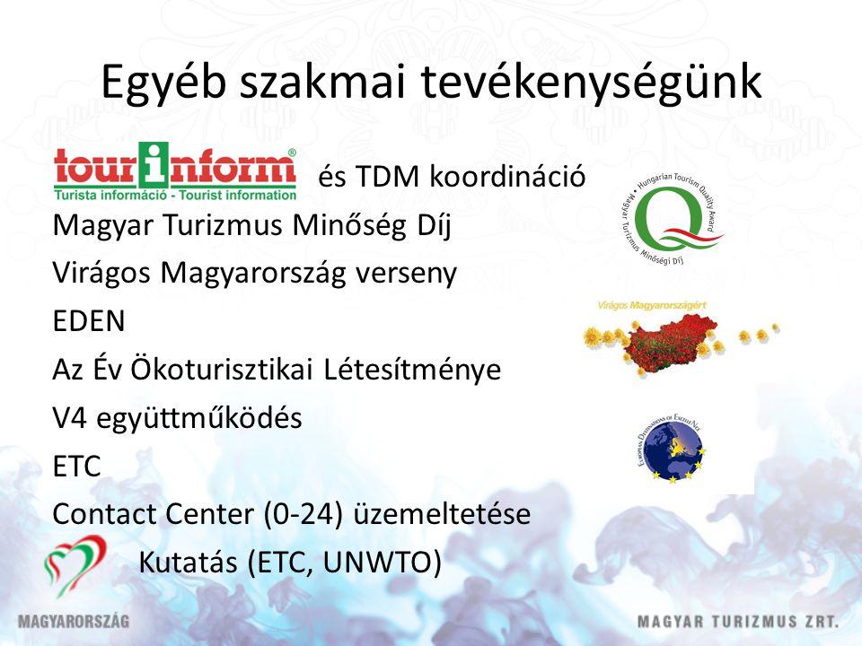 Egyéb szakmai tevékenységünk és TDM koordináció Magyar Turizmus Minőség Díj Virágos Magyarország verseny EDEN Az Év Ökoturisztikai Létesítménye V4 együttműködés ETC Contact Center (0-24) üzemeltetése Kutatás (ETC, UNWTO)