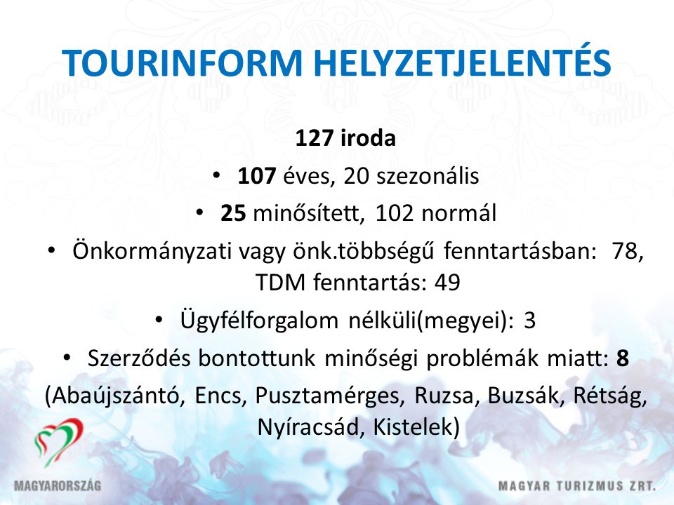 TOURINFORM HELYZETJELENTÉS 127 iroda 107 éves, 20 szezonális 25 minősített, 102 normál Önkormányzati vagy önk.többségű fenntartásban: 78, TDM fenntartás: 49 Ügyfélforgalom nélküli(megyei): 3 Szerződés bontottunk minőségi problémák miatt: 8 (Abaújszántó, Encs, Pusztamérges, Ruzsa, Buzsák, Rétság, Nyíracsád, Kistelek)