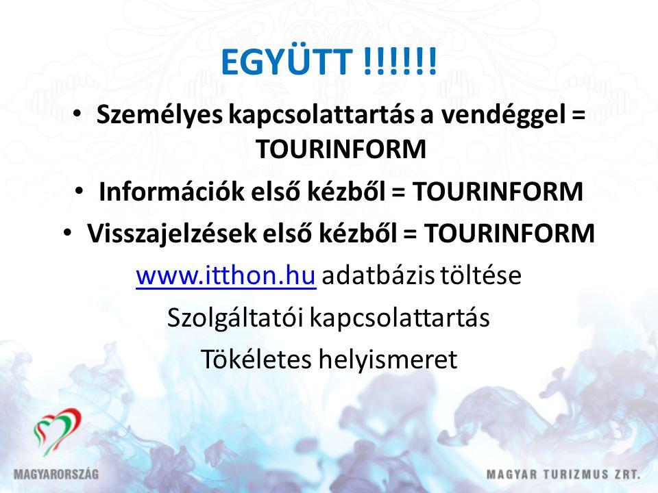 EGYÜTT !!!!!! Személyes kapcsolattartás a vendéggel = TOURINFORM Információk első kézből = TOURINFORM Visszajelzések első kézből = TOURINFORM www.itth