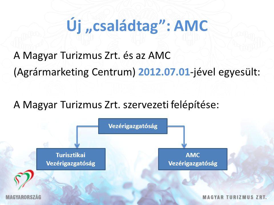 """Új """"családtag"""": AMC A Magyar Turizmus Zrt. és az AMC (Agrármarketing Centrum) 2012.07.01-jével egyesült: A Magyar Turizmus Zrt. szervezeti felépítése:"""