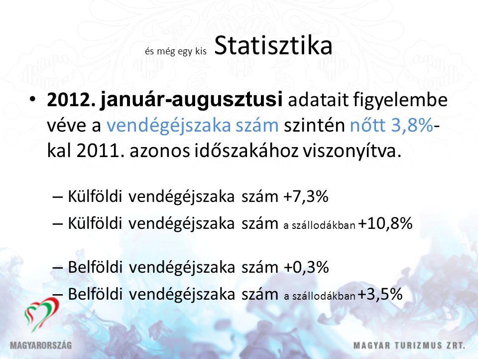 és még egy kis Statisztika 2012. január-augusztusi adatait figyelembe véve a vendégéjszaka szám szintén nőtt 3,8%- kal 2011. azonos időszakához viszon