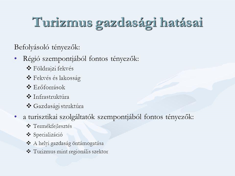 """Az idegenforgalmi szálláshelyek hatása a környezetre Turizmus ott lehetséges, ahol élvezhető a környezetTurizmus ott lehetséges, ahol élvezhető a környezet A tömegturizmus megterheli a környezetetA tömegturizmus megterheli a környezetet A turizmus káros és pozitív hatása a természeti környezetreA turizmus káros és pozitív hatása a természeti környezetre Magyar Szállodaszövetség 1995-ben hirdette meg """"Az év Zöld Szállodája pályázatot.Magyar Szállodaszövetség 1995-ben hirdette meg """"Az év Zöld Szállodája pályázatot."""