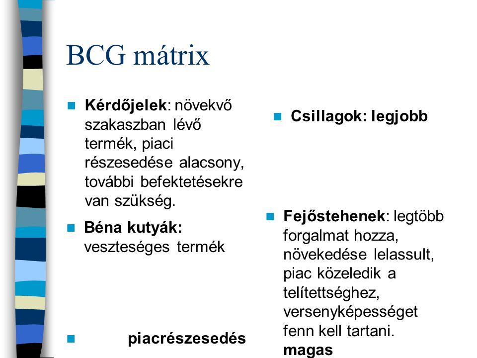 A BCG (portfólió) mátrix BCG (Boston Consulting Group) A szokványstratégiák a piacrészesedés, illetve a piacnövekedés nagyságát alakulását veszik alap