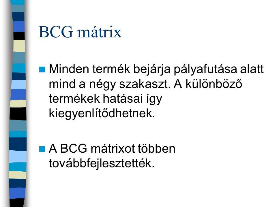 BCG mátrix Kérdőjelek: növekvő szakaszban lévő termék, piaci részesedése alacsony, további befektetésekre van szükség. Csillagok: legjobb Béna kutyák: