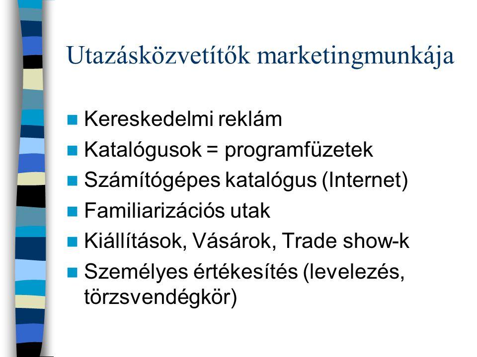 Közvetett disztribúció A turisztikai termék ismertetése, foglalása és értékesítése részben vagy egészben utazásszervezők (pl.: tour operátorok, utazás