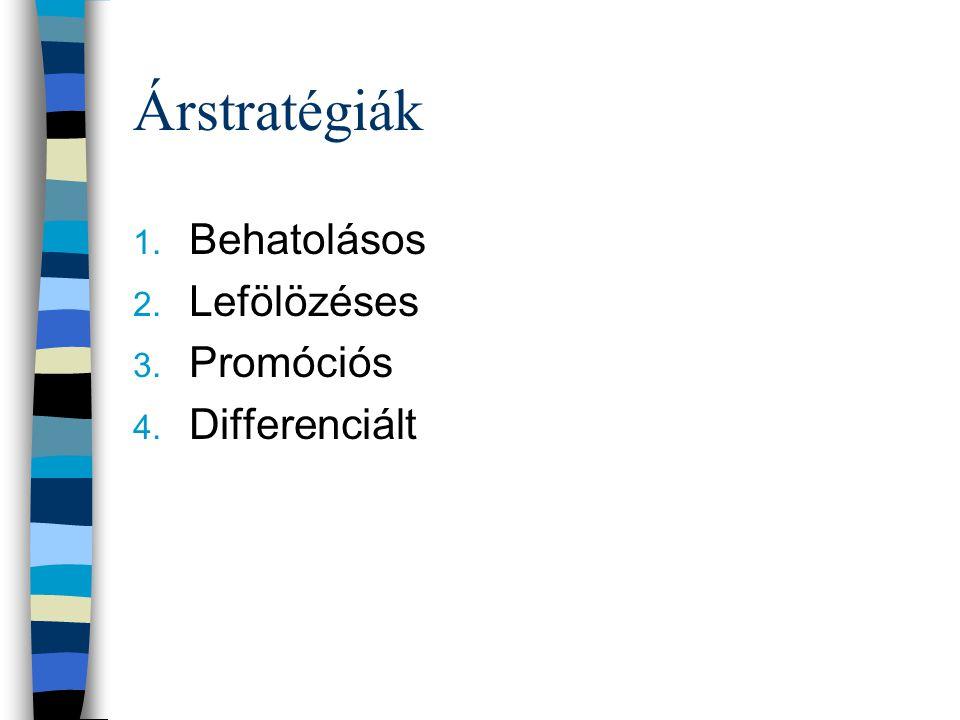 Árstratégia Az árstratégiát befolyásolja: –a termék életciklusa –kereslet rugalmassága is