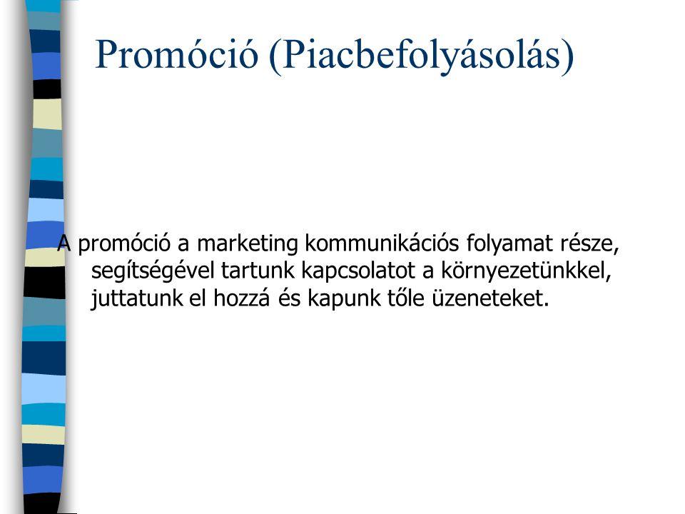 Confidential Tarif Ár Fizetési feltételek –Fizetés módja (KP, átutalás, csekk, voucher) –Fizetési határidő (utas: előre fizet !) –Egyéb (teendő reklam