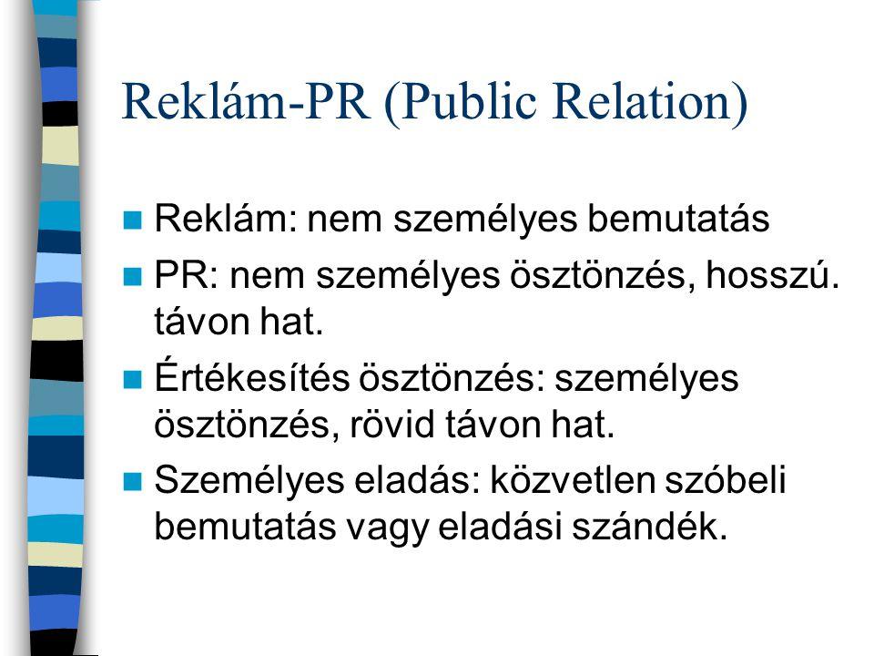Promóció célja 1. szakaszban: figyelemfelkeltés és 2. tájékoztatás 3. szakaszban: meggyőzés 4.Emlékeztetés