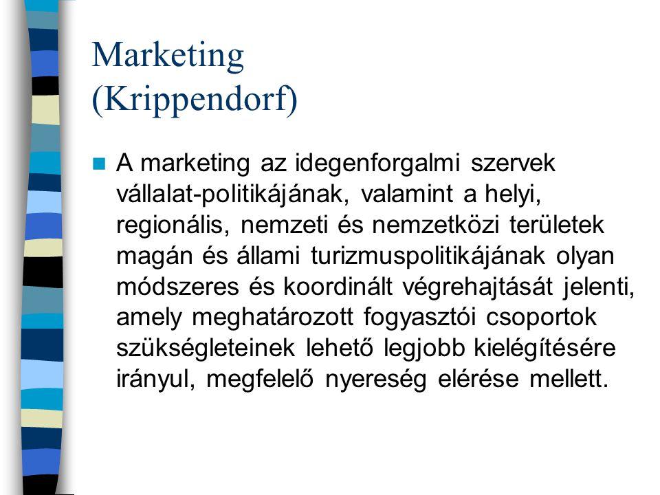 A marketing helye a turizmus rendszerében A turizmus rendszerének 2 alrendszere: KÍNÁLAT========> KERESLET MARKETING