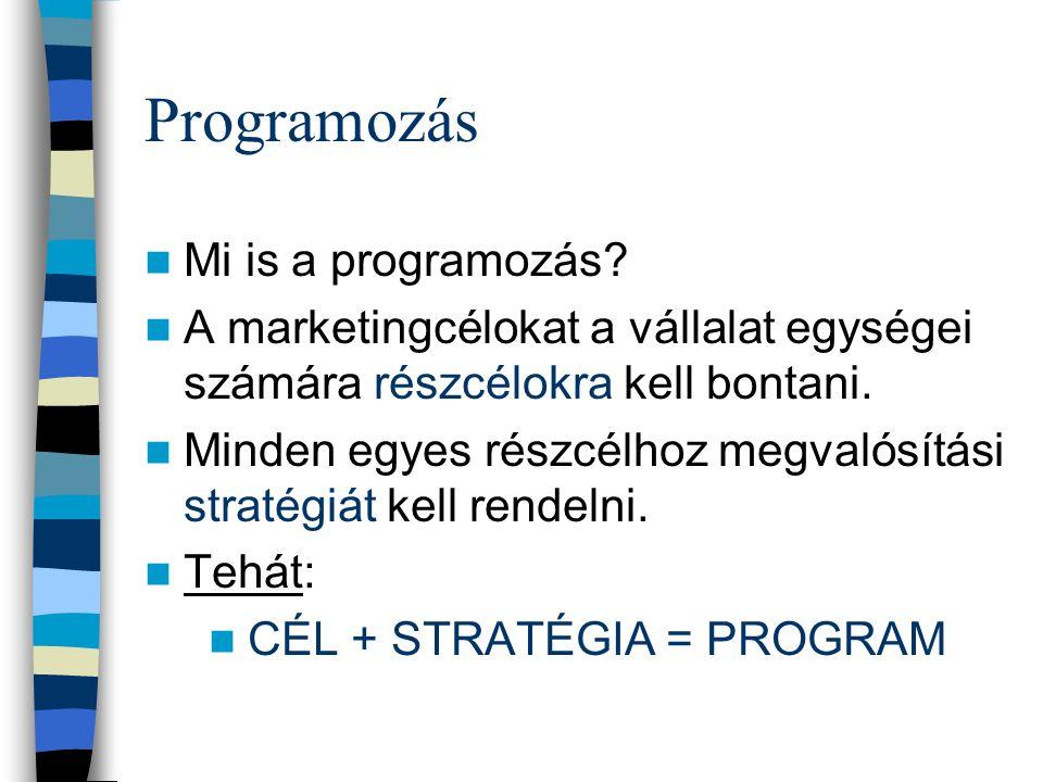 4. Programok kidolgozása Programozás
