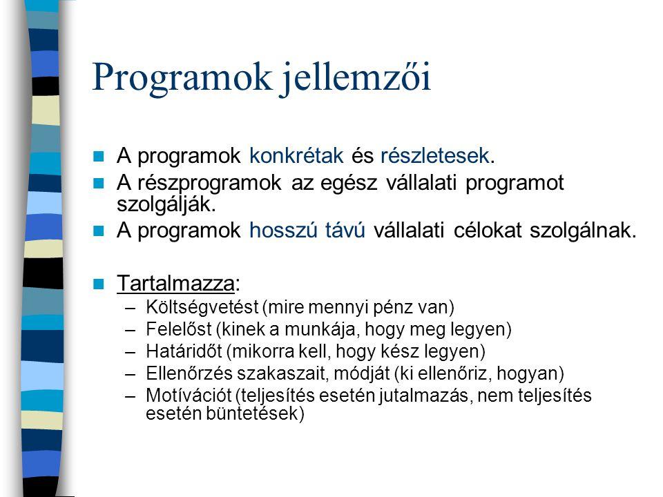 Mi is a programozás? A marketingcélokat a vállalat egységei számára részcélokra kell bontani. Minden egyes részcélhoz megvalósítási stratégiát kell re