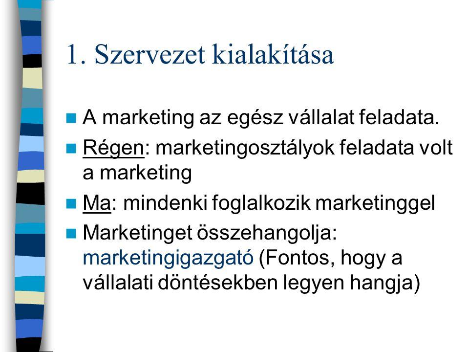 Megvalósítás feltételei A marketing management feladata, hogy megszervezze a megvalósítást is. 1. Megfelelő szervezet kialakítása 2. Alkalmazottak kiv