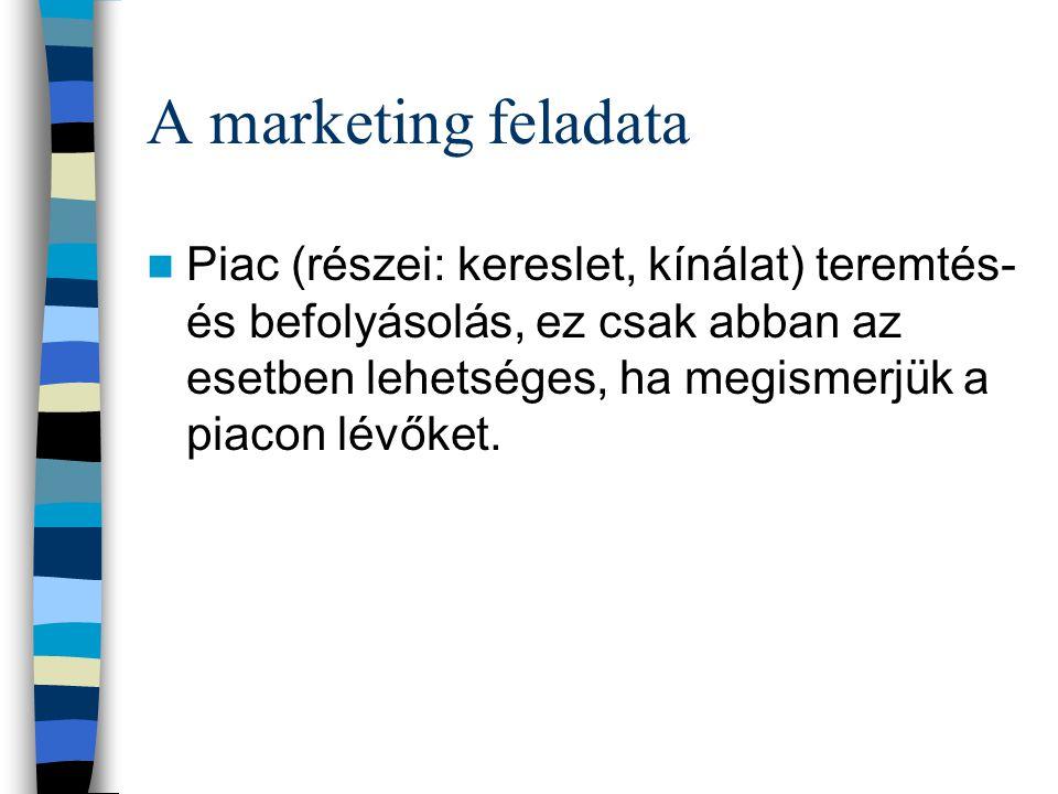 Szolgáltatás marketing