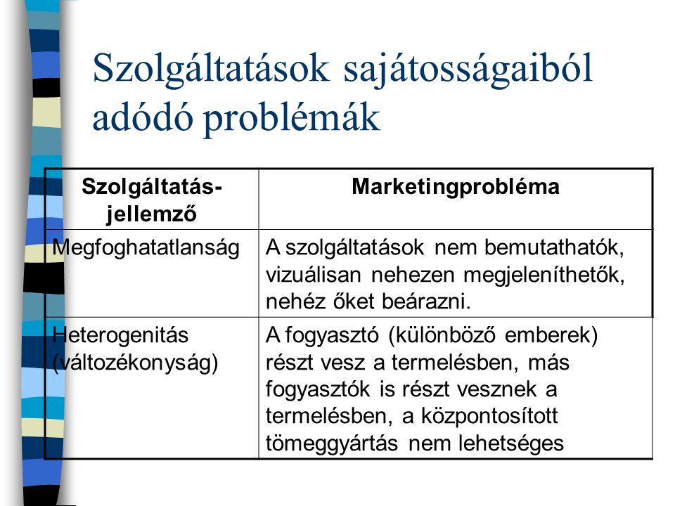 Turisztikai termék tulajdonságai 3. Heterogenitás = változékonyság: A szubjektum szerepe, minden fogyasztó más és másképpen ítélheti meg ugyanazt a sz