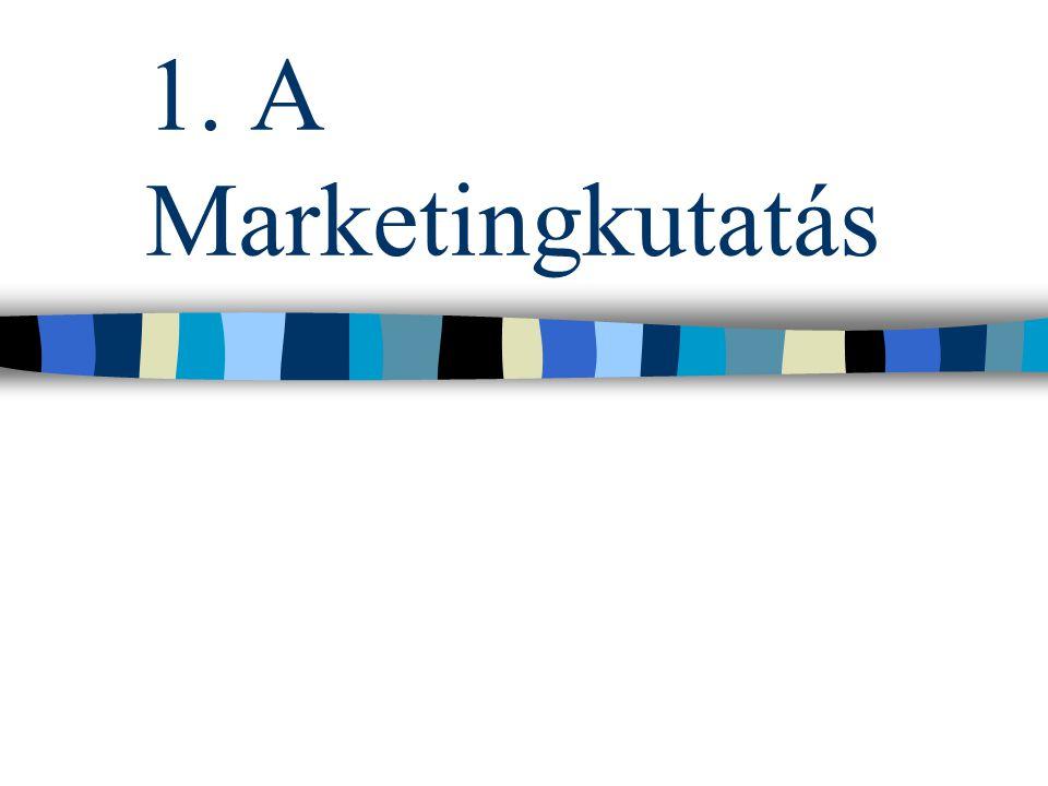 Alapkérdések a marketingben 1.Hol vagyunk most? 2.Hol szeretnénk lenni? 3.Hogyan juthatunk el a célhoz? 4.Hogyan biztosítjuk, hogy eljutunk oda? 5.Hon