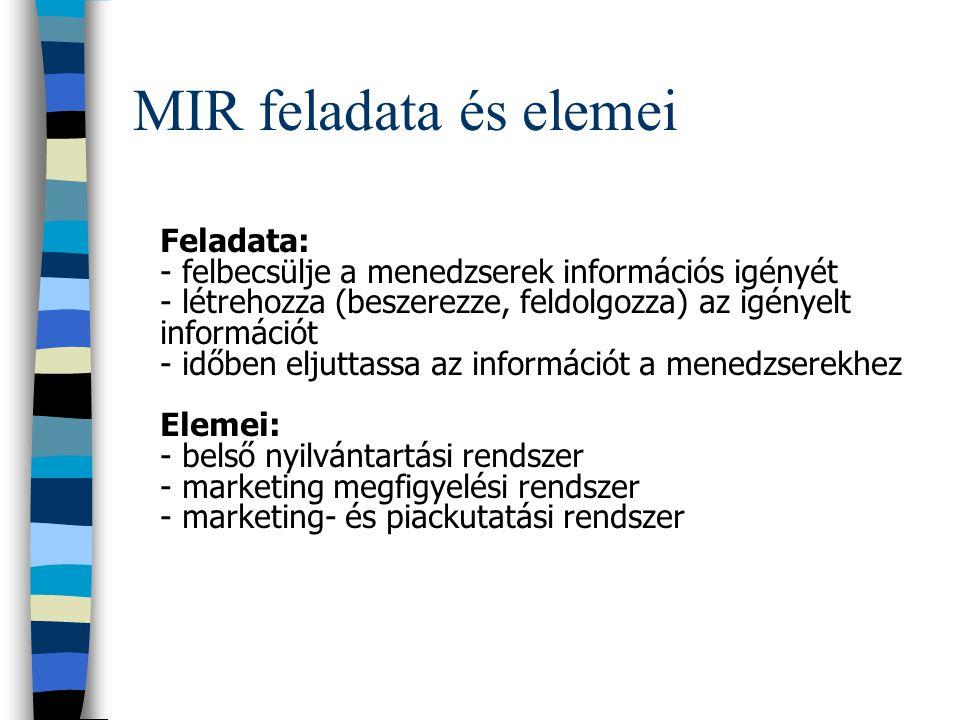 1. B Marketing Információs Rendszer (MIR) A marketing információ rendszer: emberek, berendezések, és eljárások összessége, amelyek összegyűjtik, elemz