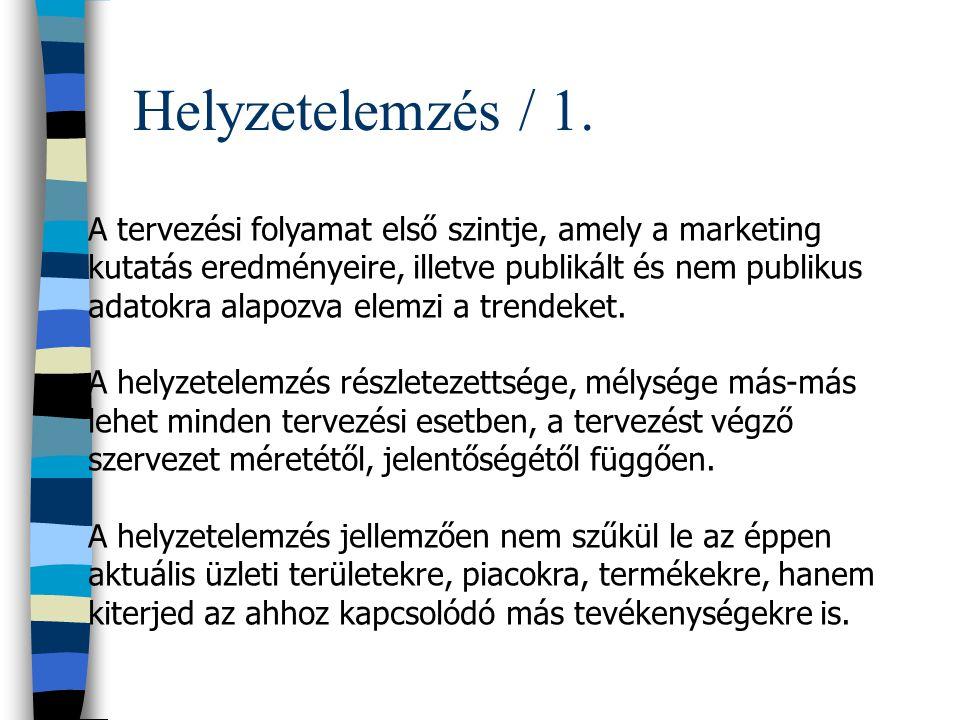 Marketing menedzserek Elemzés Tervezés Végrehajtás Ellenőrzés Marketing- környezet Célpiacok Marketing- csatornák Versenytársak Közvélemény Makrokörny