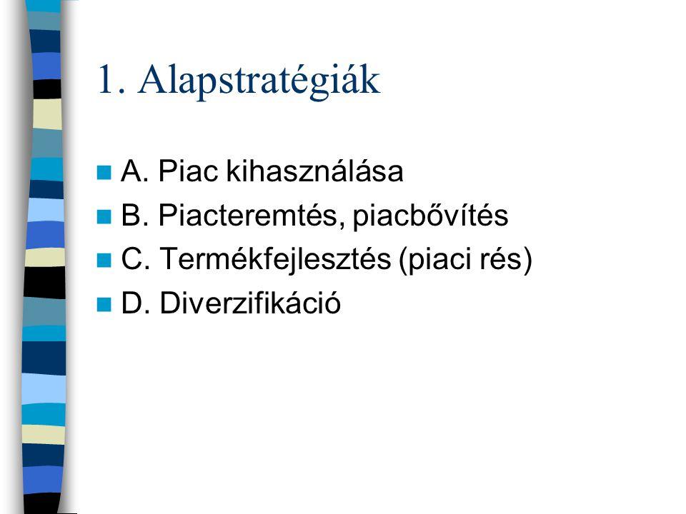 Termékstratégiák 1. Alapstratégiák (alapja: Ansoff- mátrix) 2. Szokványstratégiák 3. Kreatív stratégiák