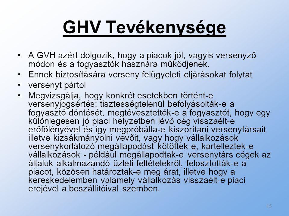 GHV Tevékenysége A GVH azért dolgozik, hogy a piacok jól, vagyis versenyző módon és a fogyasztók hasznára működjenek. Ennek biztosítására verseny felü