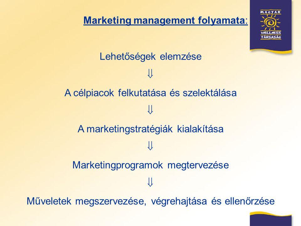 Marketing management folyamata: Lehetőségek elemzése  A célpiacok felkutatása és szelektálása  A marketingstratégiák kialakítása  Marketingprogramo