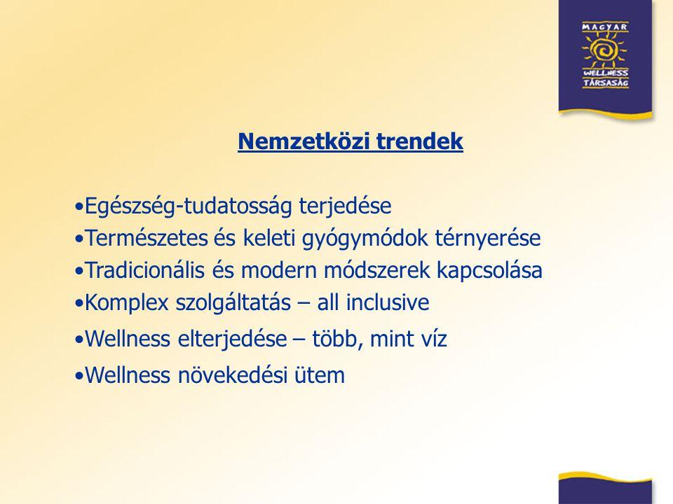 Nemzetközi trendek Egészség-tudatosság terjedése Természetes és keleti gyógymódok térnyerése Tradicionális és modern módszerek kapcsolása Komplex szol