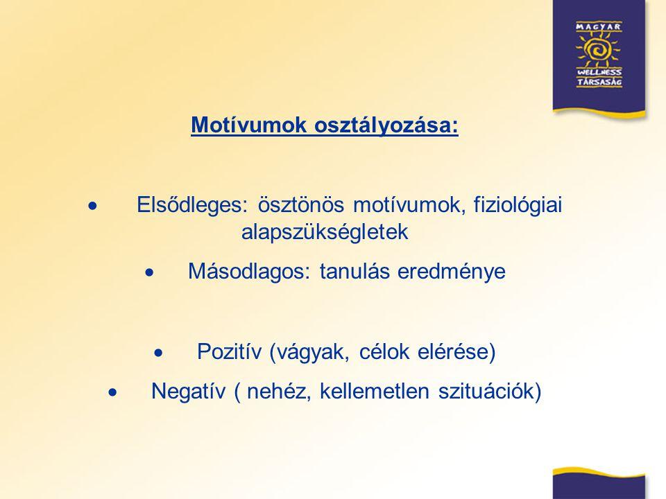 Motívumok osztályozása:  Elsődleges: ösztönös motívumok, fiziológiai alapszükségletek  Másodlagos: tanulás eredménye  Pozitív (vágyak, célok elérés
