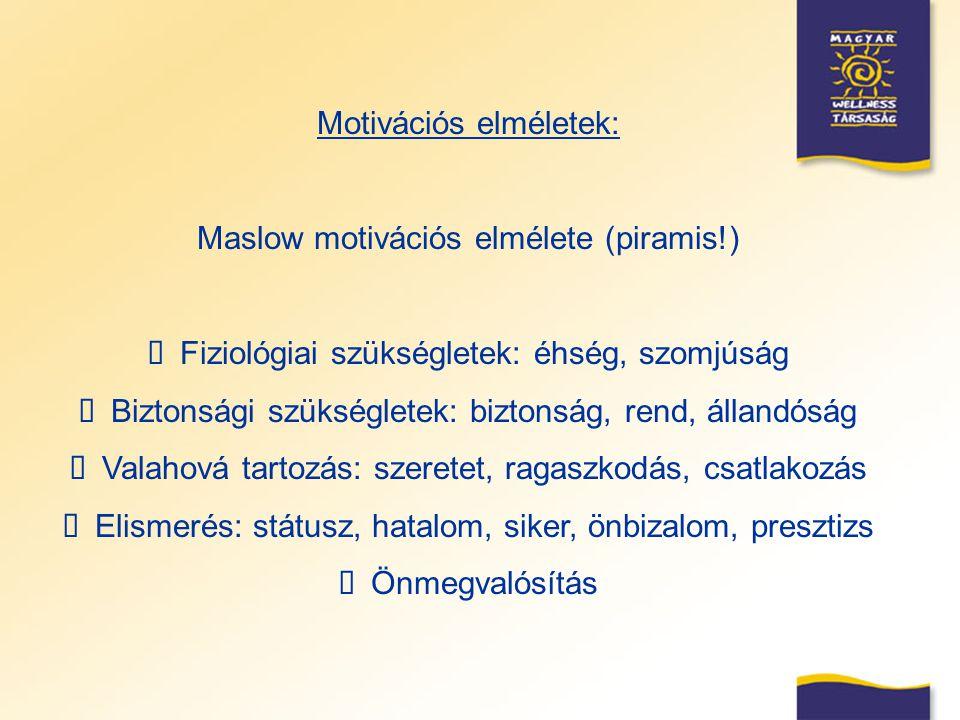 Motivációs elméletek: Maslow motivációs elmélete (piramis!)  Fiziológiai szükségletek: éhség, szomjúság  Biztonsági szükségletek: biztonság, rend, á