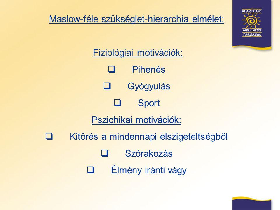 Maslow-féle szükséglet-hierarchia elmélet: Fiziológiai motivációk:  Pihenés  Gyógyulás  Sport Pszichikai motivációk:  Kitörés a mindennapi elszige