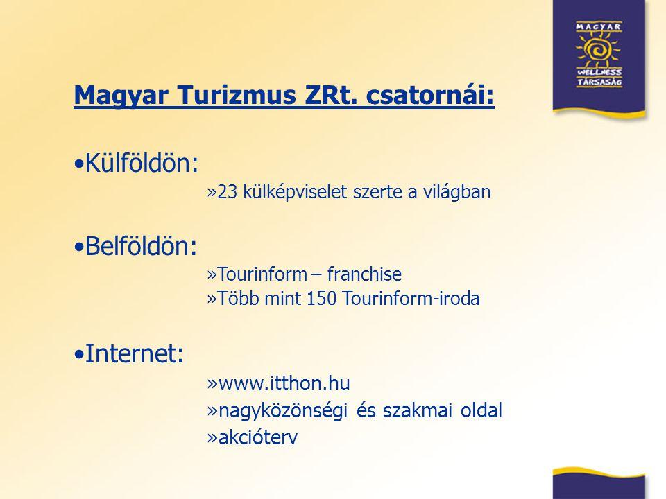 Magyar Turizmus ZRt. csatornái: Külföldön: »23 külképviselet szerte a világban Belföldön: »Tourinform – franchise »Több mint 150 Tourinform-iroda Inte