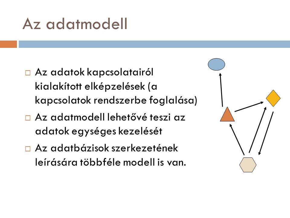 Az adatmodell  Az adatok kapcsolatairól kialakított elképzelések (a kapcsolatok rendszerbe foglalása)  Az adatmodell lehetővé teszi az adatok egységes kezelését  Az adatbázisok szerkezetének leírására többféle modell is van.
