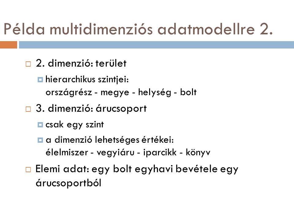 Példa multidimenziós adatmodellre 2.  2. dimenzió: terület  hierarchikus szintjei: országrész - megye - helység - bolt  3. dimenzió: árucsoport  c