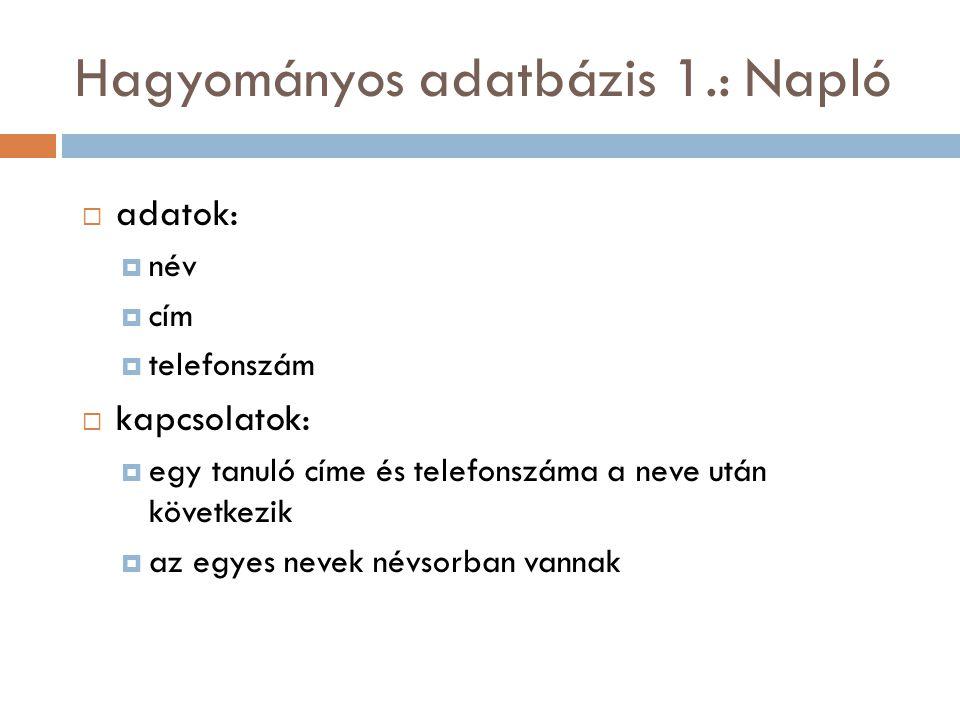 Hagyományos adatbázis 1.: Napló  adatok:  név  cím  telefonszám  kapcsolatok:  egy tanuló címe és telefonszáma a neve után következik  az egyes nevek névsorban vannak