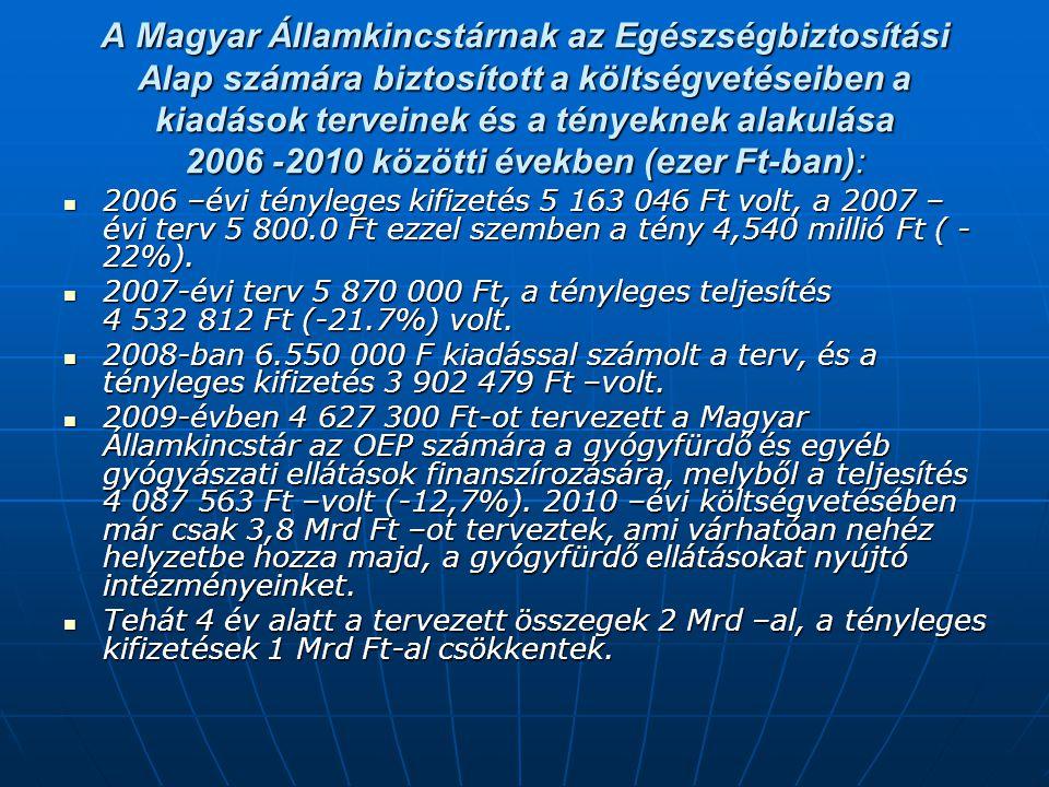 A Magyar Államkincstárnak az Egészségbiztosítási Alap számára biztosított a költségvetéseiben a kiadások terveinek és a tényeknek alakulása 2006 -2010 közötti években (ezer Ft-ban): 2006 –évi tényleges kifizetés 5 163 046 Ft volt, a 2007 – évi terv 5 800.0 Ft ezzel szemben a tény 4,540 millió Ft ( - 22%).