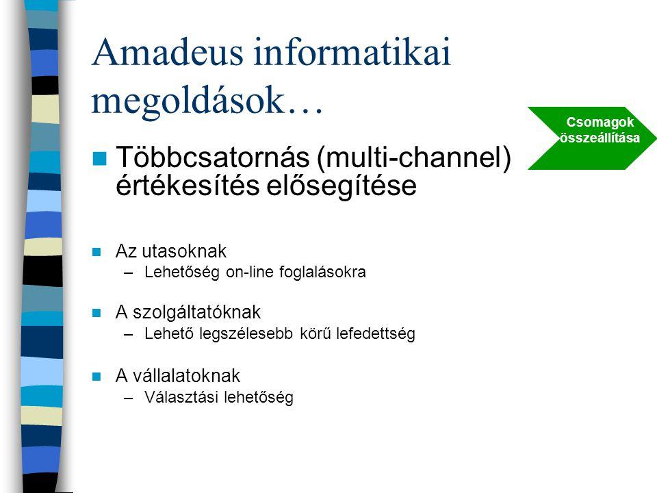 Amadeus informatikai megoldások… Többcsatornás (multi-channel) értékesítés elősegítése Az utasoknak –Lehetőség on-line foglalásokra A szolgáltatóknak
