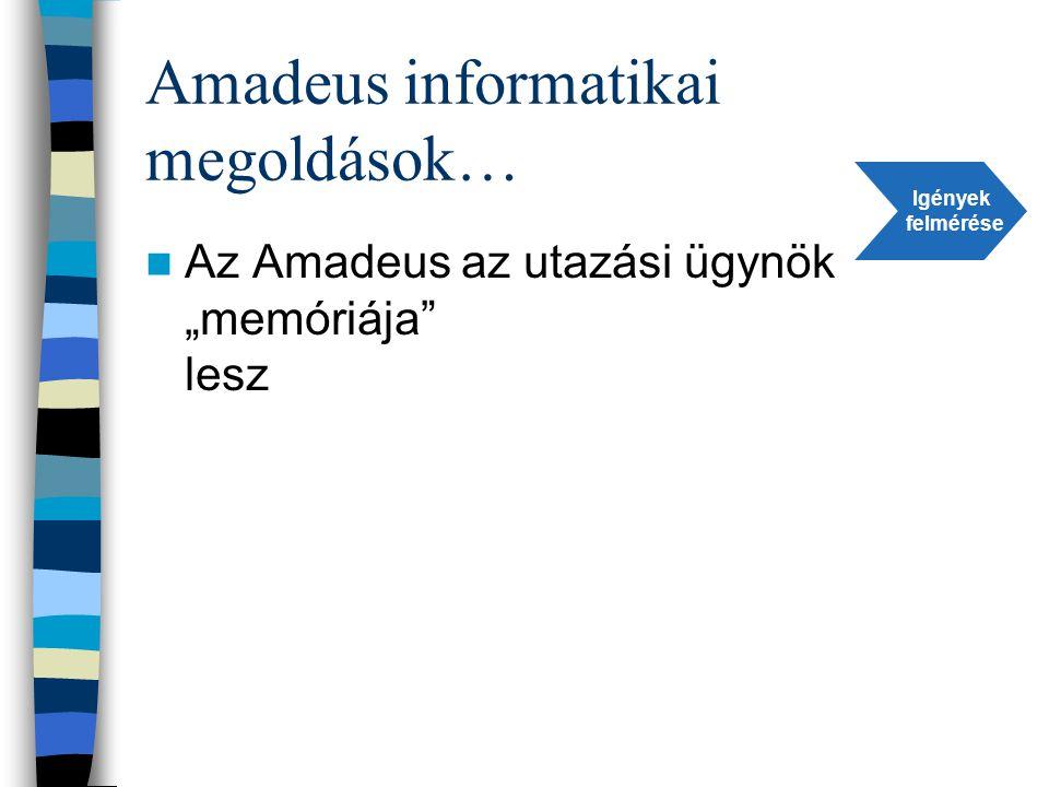 """Amadeus informatikai megoldások… Az Amadeus az utazási ügynök """"memóriája"""" lesz Igények felmérése"""