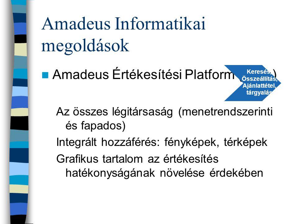Amadeus Informatikai megoldások Amadeus Értékesítési Platform (Vista) Az összes légitársaság (menetrendszerinti és fapados) Integrált hozzáférés: fény