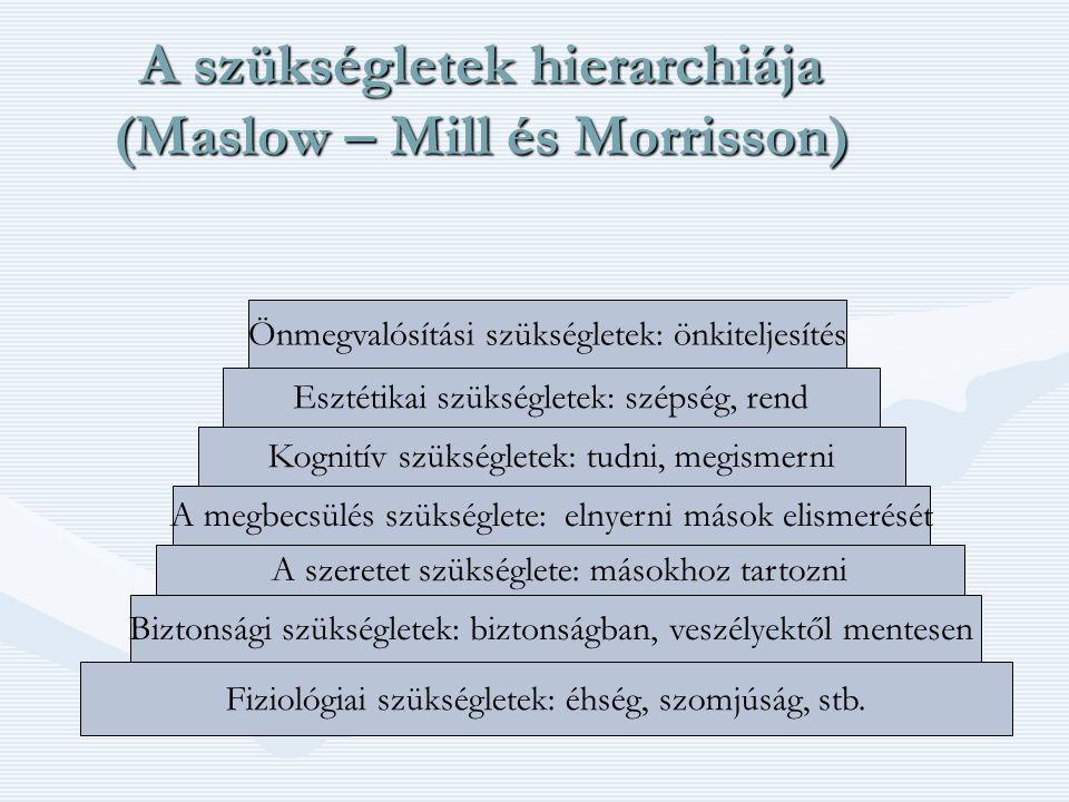 A szükségletek hierarchiája (Maslow – Mill és Morrisson) Fiziológiai szükségletek: éhség, szomjúság, stb. Biztonsági szükségletek: biztonságban, veszé