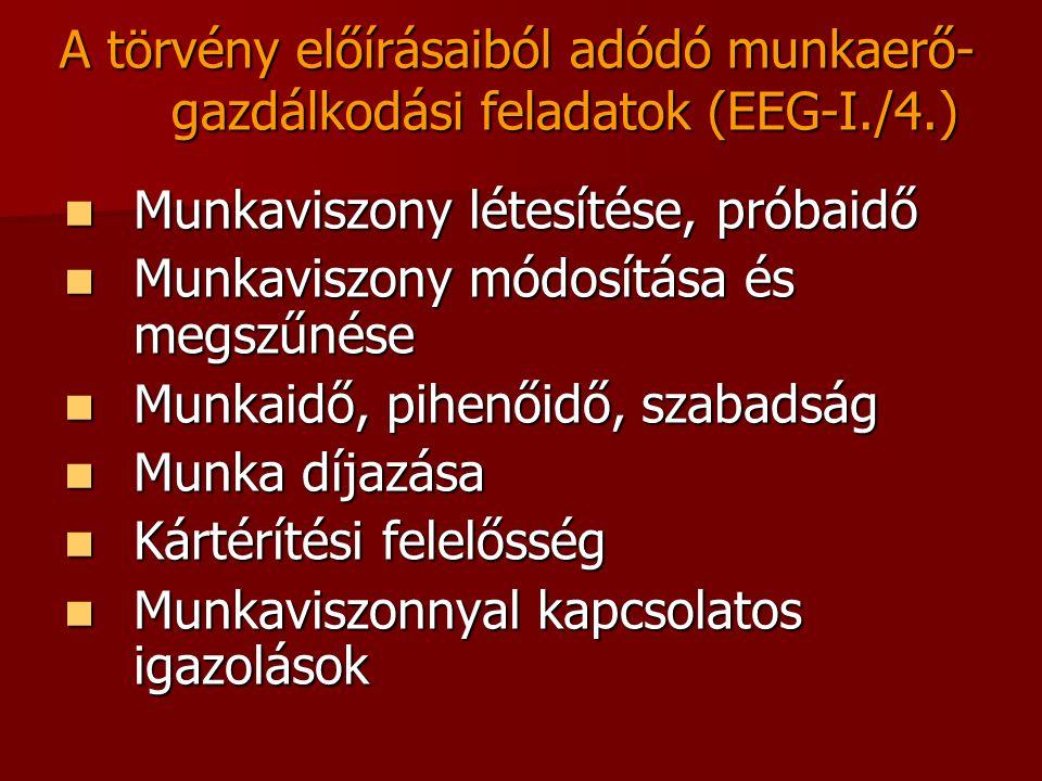 A törvény előírásaiból adódó munkaerő- gazdálkodási feladatok (EEG-I./4.) Munkaviszony létesítése, próbaidő Munkaviszony létesítése, próbaidő Munkavis