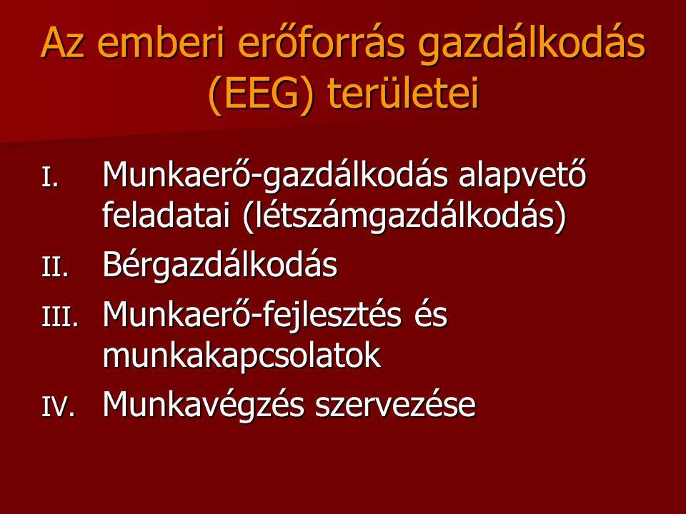 Az emberi erőforrás gazdálkodás (EEG) területei I. Munkaerő-gazdálkodás alapvető feladatai (létszámgazdálkodás) II. Bérgazdálkodás III. Munkaerő-fejle