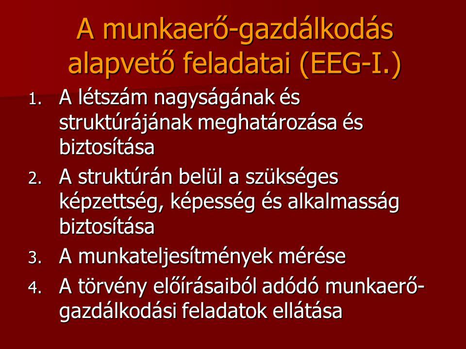 A munkaerő-gazdálkodás alapvető feladatai (EEG-I.) 1. A létszám nagyságának és struktúrájának meghatározása és biztosítása 2. A struktúrán belül a szü