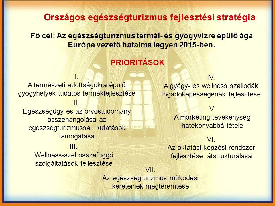 Az új Széchenyi terv TERMÁL egészségipar programja Cél:Magyarország legyen az EU-n belül a minőségi- és sokszínű gyógytényezőkre, magas orvosi kompetenciára alapozott gyógyturizmus helyszíne/desztinációja Az egészségipar – a gyógyító-megelőző és rehabilitációs szolgáltatások mellett a kiszolgáló- és háttérágazatokat, a termálvíz hasznosítását megalapozó kutatásokat és az egészségtudatos életmódhoz kapcsolódó termékek gyártását és forgalmazását is magába foglalja Az elvárt hatások: Munkahely teremtés, a (Kis- és középvállalkozások) KKV-k erősítése A lakosság egészségi állapotának javítása Az oktatás képzés élénkítése Tartós növekedés biztosítása Az ország energiafüggőségének csökkentése Környezeti-, gazdasági- és társadalmi fenntarthatóság Együttműködés erősítése