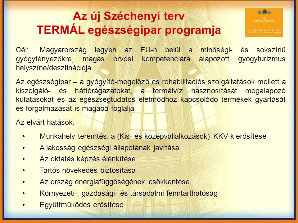 Az új Széchenyi terv TERMÁL egészségipar programja Cél:Magyarország legyen az EU-n belül a minőségi- és sokszínű gyógytényezőkre, magas orvosi kompete