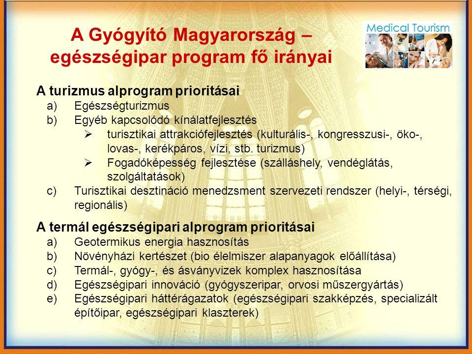 A Gyógyító Magyarország – egészségipar program fő irányai A turizmus alprogram prioritásai a)Egészségturizmus b)Egyéb kapcsolódó kínálatfejlesztés  t