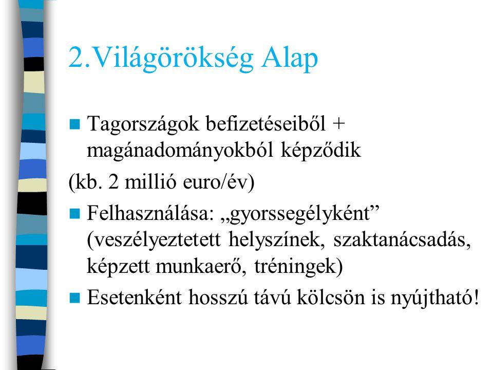 2.Világörökség Alap Tagországok befizetéseiből + magánadományokból képződik (kb.