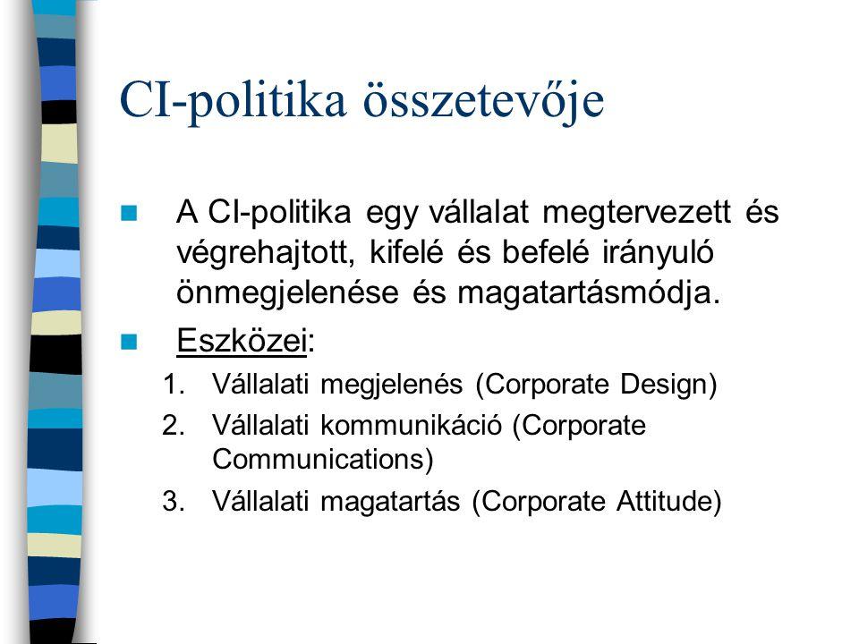 CI-politika összetevője A CI-politika egy vállalat megtervezett és végrehajtott, kifelé és befelé irányuló önmegjelenése és magatartásmódja.