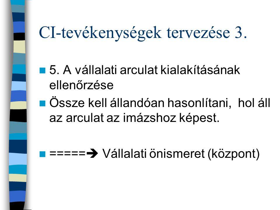 CI-tevékenységek tervezése 3.5.