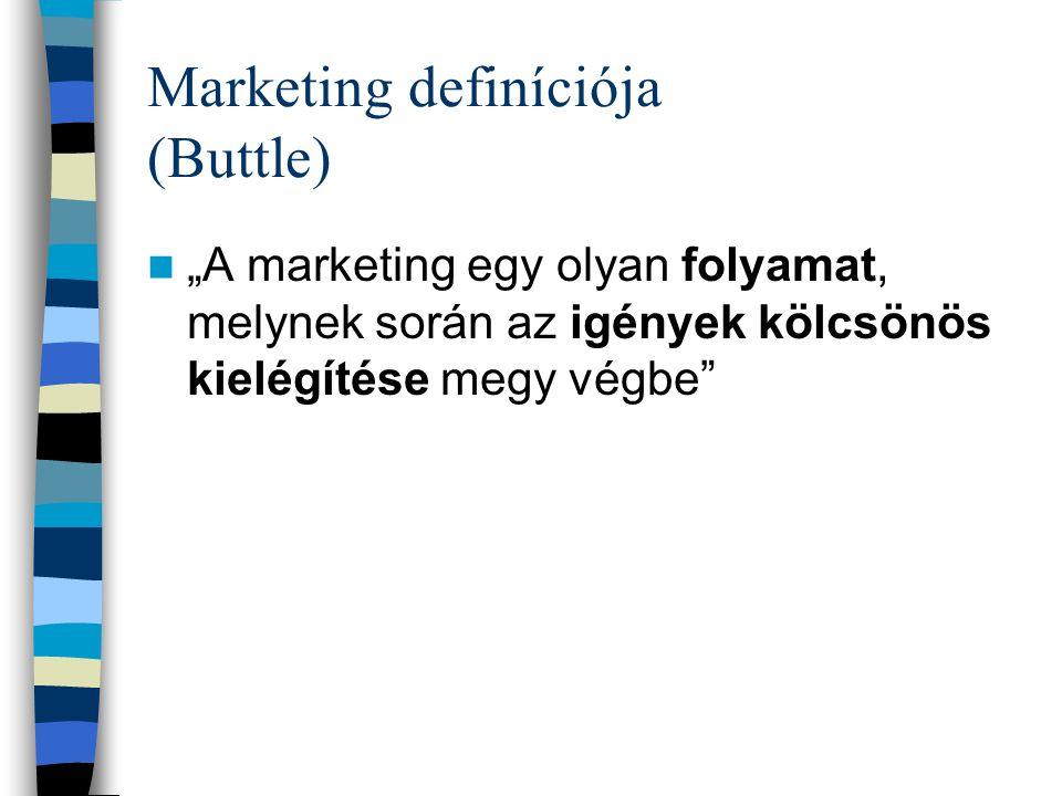 """Marketing definíciója (Buttle) """"A marketing egy olyan folyamat, melynek során az igények kölcsönös kielégítése megy végbe"""""""