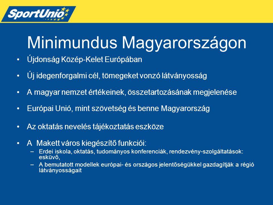 Minimundus Magyarországon Újdonság Közép-Kelet Európában Új idegenforgalmi cél, tömegeket vonzó látványosság A magyar nemzet értékeinek, összetartozás
