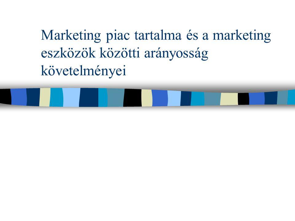 Marketing piac tartalma és a marketing eszközök közötti arányosság követelményei