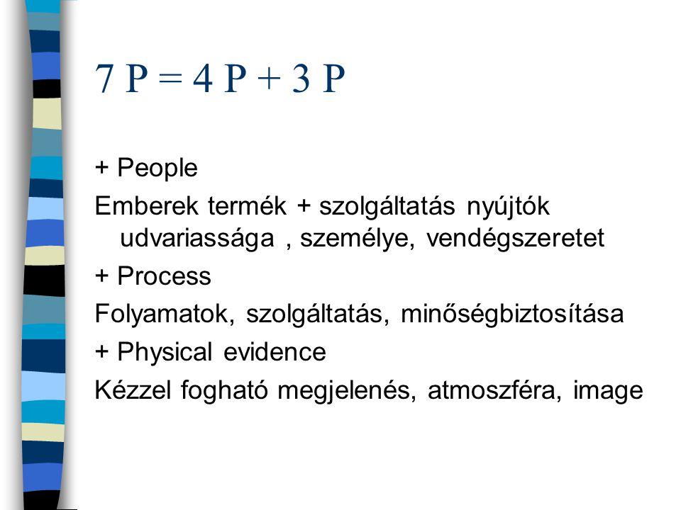 7 P = 4 P + 3 P + People Emberek termék + szolgáltatás nyújtók udvariassága, személye, vendégszeretet + Process Folyamatok, szolgáltatás, minőségbiztosítása + Physical evidence Kézzel fogható megjelenés, atmoszféra, image